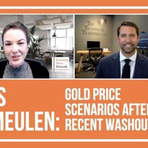 Chris Vermeulen: Gold Washout — Price Scenarios After Recent Fall